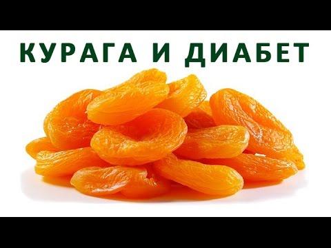 Повышают ли сахар в крови витамины группы в