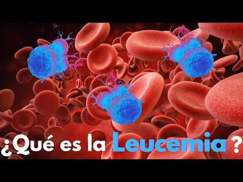 Cancer colon heredite