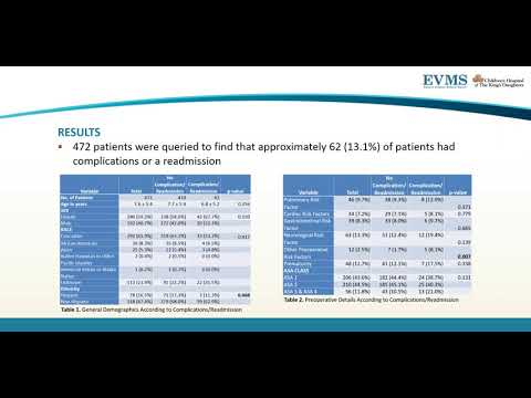 Thumbnail image of video presentation for Determining Risk Factors Associated with Complications and Readmission in Pediatric Tissue Expander Surgery - an ACS NSQIP-P Analysis