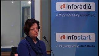 Mészáros Melinda, a LIGA Szakszervezetek elnöke az InfoRádió Aréna című műsorában II. rész