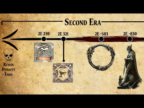 The Elder Scrolls | Elder Scrolls | Fandom