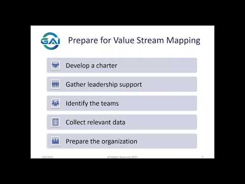 Free Agile Webinar: Value Stream Mapping  - A Foundation for Continuous Improvement