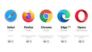 What is the best Web Browser it's the one you use May 9th 2020