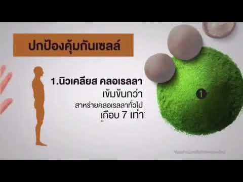 วิธีการปลุกระดมซ้ำซากผู้หญิง