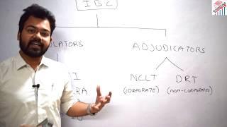 Insolvency and Bankruptcy Code of India | IBC 2016 | By SANAT SHRIVASTAVA