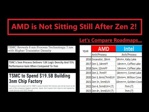 Intel needs to worry about Zen 4, not Zen 2  Let' | Youtube