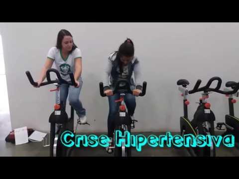 Tipos de crise hipertensiva e primeiros socorros