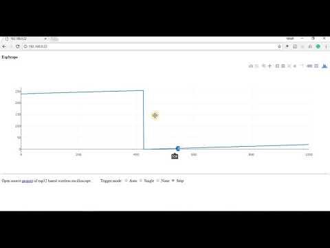 esp32 wifi oscilloscope (espScope) demo - смотреть онлайн на Hah Life