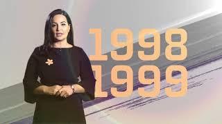 Promo - Udhëve - Trafikimi 20.000 gra e burra u përdhunuan 20.01.2021