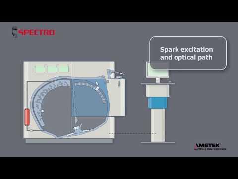 SPECTROLAB's Hybrid Optic (Video english)