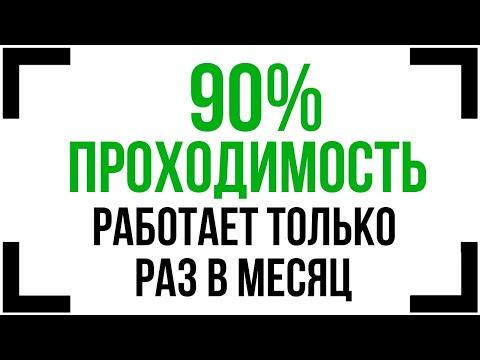 Рейтинг дилинговых центров и брокеров