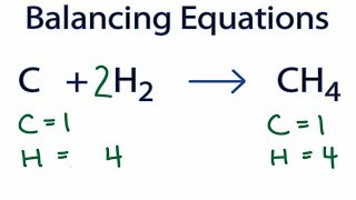 How To Balance Chemical Equations - Chemtutorfree