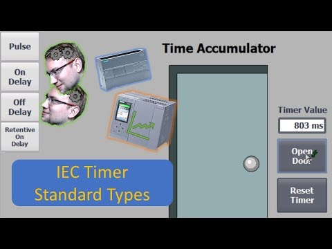 Timer Types: All four of them explained the simple way!