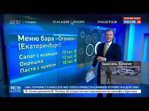 Конкурсы на демо счете для бинарных опционов 2015