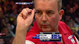 MOST DRAMATIC FINAL EVER? 2012 World Cup Final   England v Australia