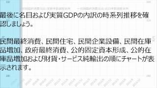 民主党政権以降の国内総生産およびGDPデフレーターの推移改定値対象期間:2009年7-9月期~2013年10-12月期
