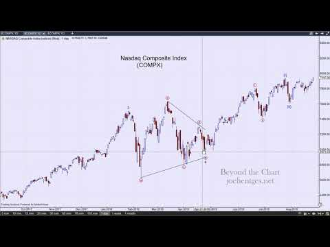 Stock Market Review 24th August 2018