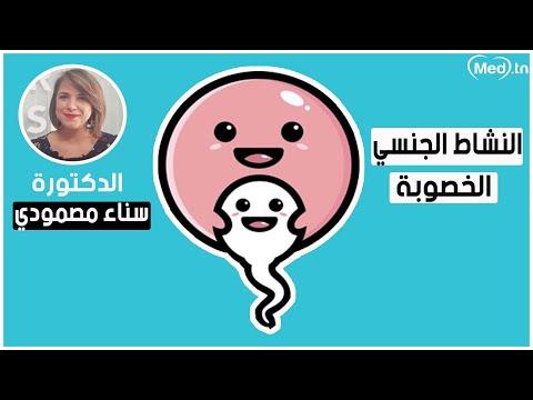 Dr Sana Masmoudi Krichen Psychiatre