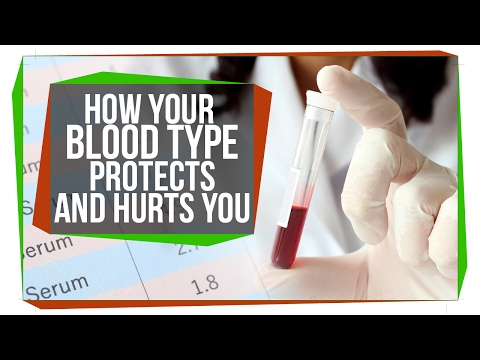 How Your Blood Type Protects and Hurts You
