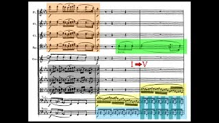 Most Beautiful Passages of Each Beethoven Symphony