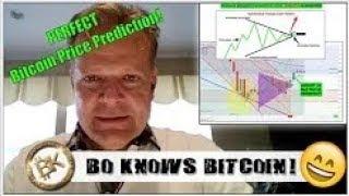 Bull Market Resumes on EXACTLY... (Bo Polny & BossofBITCOIN.com)