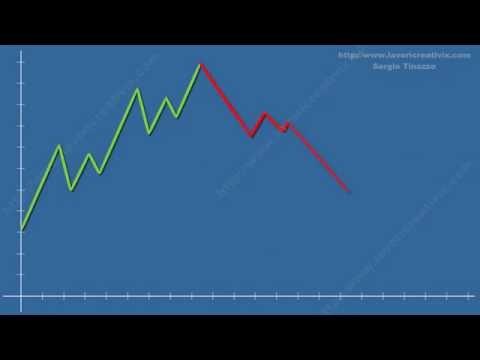 Trading binario 10 eu