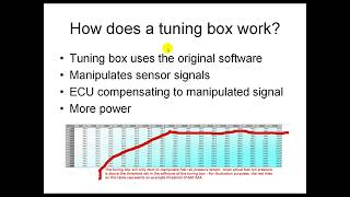 Remap Vs Tuning Box - Which Is Best?