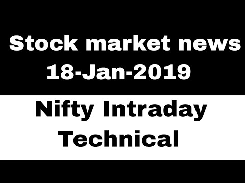 Stock market news #18jan2019 - sun pharma, wipro, reliance industries