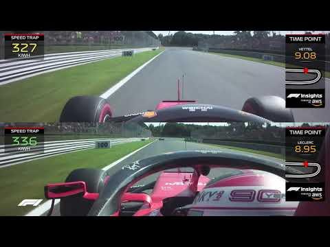 Tow Comparison | 2019 Italian Grand Prix