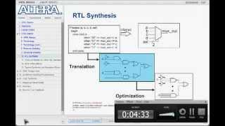 VHDL basics 1,