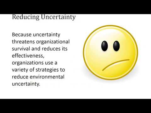PHR SPHR Lecture 1 Part 2 Business Management - YouTube