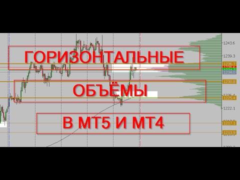 С. силантьев логика опционной торговли скачать бесплатно