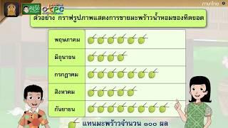 สื่อการเรียนการสอน การอ่านกราฟ ป.4 ภาษาไทย