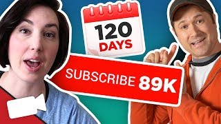 How We Grew 15x on YouTube in Only 4 months!