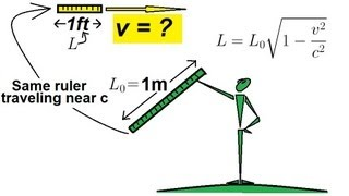 Physics - Special Relativity (2 of 43) Relativistic Length