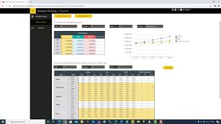 Strategic Planning With Power BI And Data Write Back.