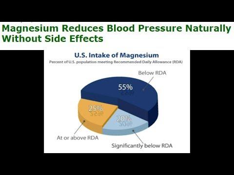 Soda-Effekt auf den Blutdruck