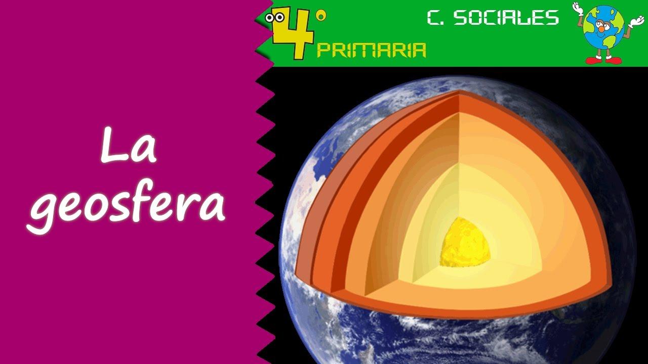 Ciencias Sociales. 4º Primaria. Tema 3. La geosfera