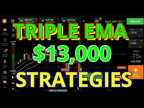 Binary options trading training for beginners