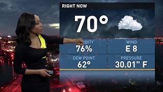13News Now Daybreak Weather Forecast, 9/12/17 | Kholo.pk