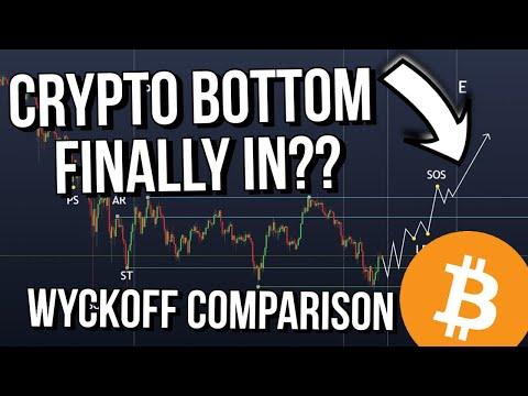 Realaus laiko bitcoin sandoriai