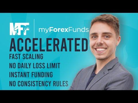 Aharon naudoja 10 akcijų pasirinkimo sandorių