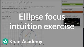 Ellipse Focus Intuition Exercise