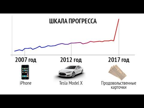 В России появятся продуктовые карточки для малоимущих