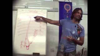 Ramtha's School of Enlightment part2 - sparkleontherain