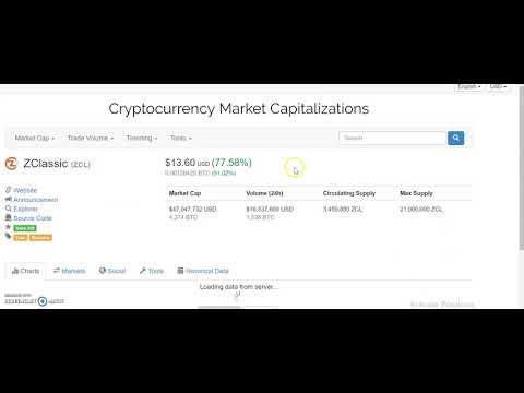 Piniginė bitcoin terbatik malaizija
