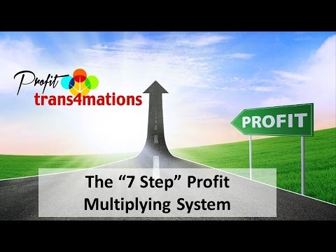 Business and Management Courses to Increase Profits   Small ...