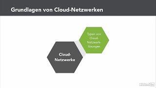 Diese Cloud-Netzwerklösungen gibt es