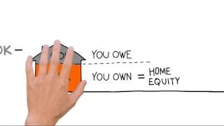 Should You Consider a Home Equity Loan?