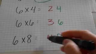 Multiplying 6s trick (3rd grade and up)